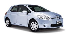 What Is The Cheapest Car Rental You Have Seen